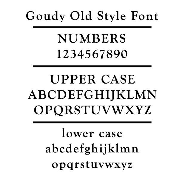 Sqaure sign with Goudy Font