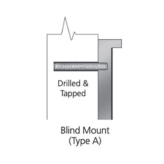 Blind Mount (free)